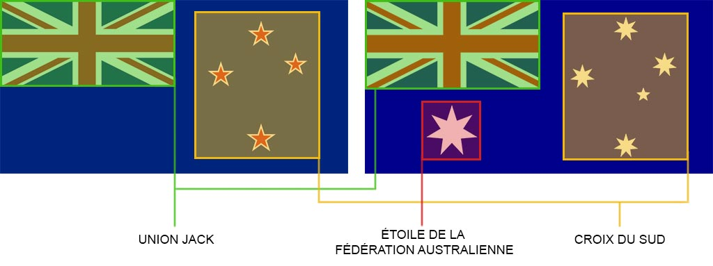 Points communs et différences entre le drapeaux de la Nouvelle-Zélande et Australien